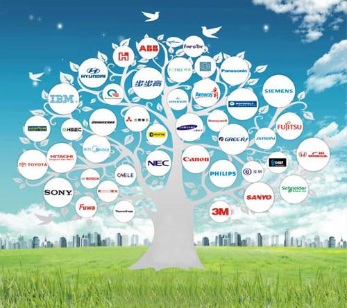 世界五百强企业
